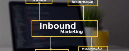 Inbound marketing: 4 benefícios além de vendas